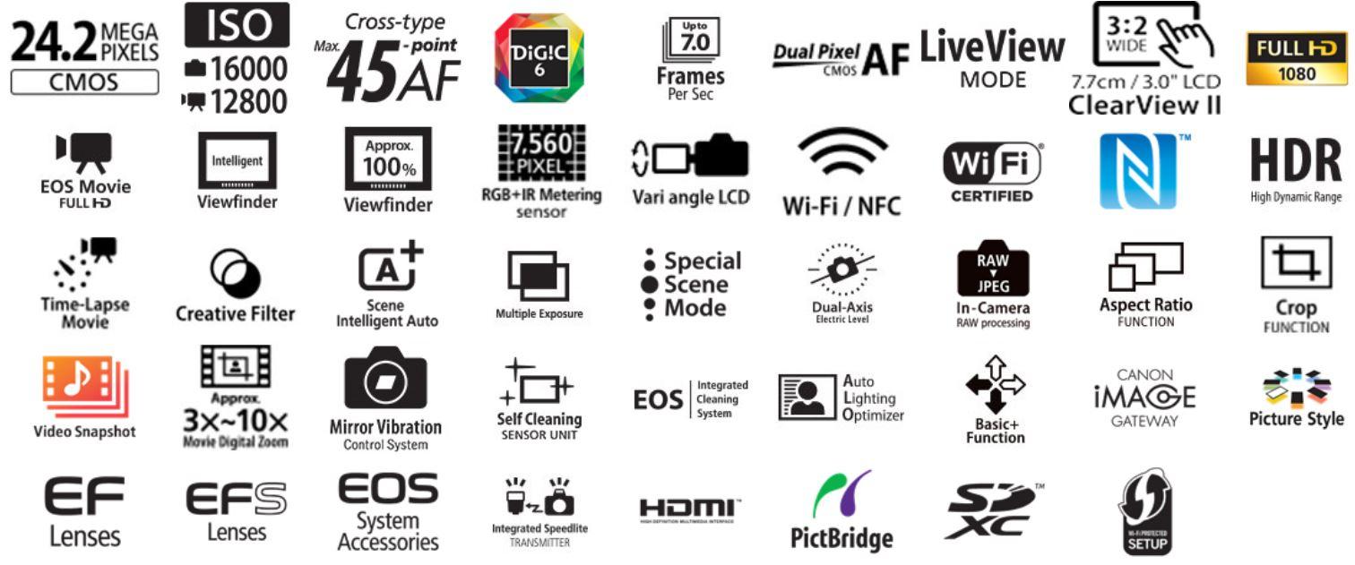 Especificações Câmera Canon 80D