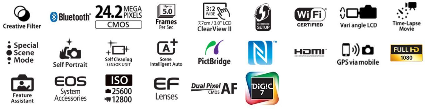 Dados técnicos Canon SL2