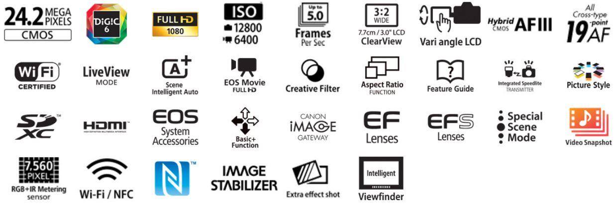 Canon T6i Dados técnicos