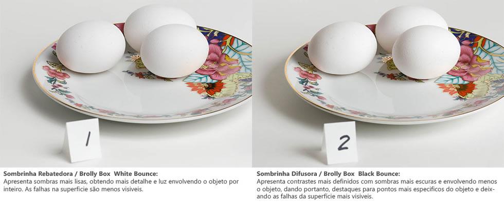 Comparação entre White bounce e Black Bounce umbrella