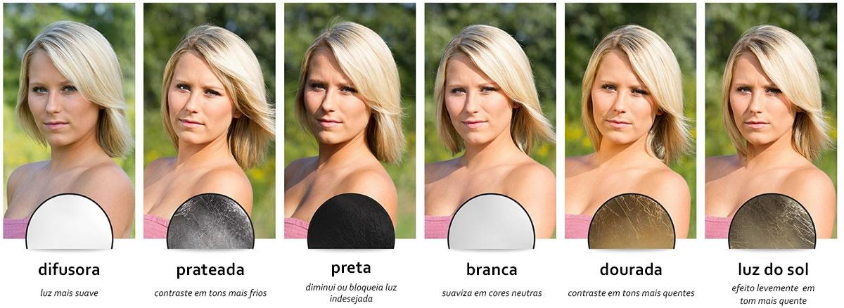 exemplos de fotos tiradas com várias sombrinhas refletoras