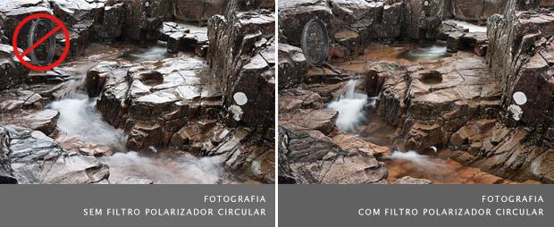 Como obter fotos de natureza mais vivas com Filtro polarizador