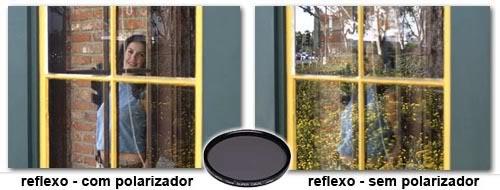 Como eliminar reflexo de vitrines em fotografias com Filtro Polarizador